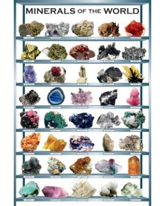 Minerals of the World Poster